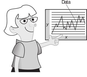 Chart Data 2